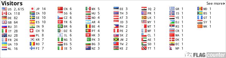 http://s08.flagcounter.com/count/3l7l/bg=FFFFFF/txt=000000/border=CCCCCC/columns=8/maxflags=100/viewers=0/labels=1/