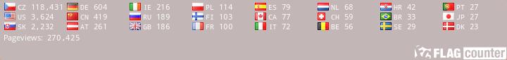 Počítadlo přístupů z jednotlivých států border=