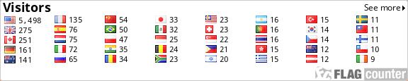 http://s08.flagcounter.com/count/dKAM/bg=FFFFFF/txt=000000/border=CCCCCC/columns=8/maxflags=40/viewers=0/labels=0/