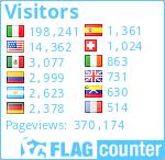 Statistiche Blog Libero PerlaDelCielo