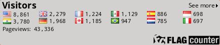 คนที่เข้ามาดูข้อมูลเพิ่มเติม 7,185 2,226 873 3,638! 1894 I940 i686 40,314 FLAG