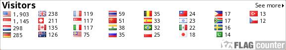 http://s08.flagcounter.com/count/vfb/bg=FFFFFF/txt=000000/border=CCCCCC/columns=8/maxflags=30/viewers=0/labels=0/